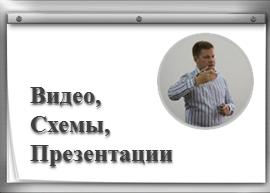 Презентации от Савкина Константина
