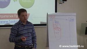 Комплексные бизнес-семинары по ВЭД в Томске