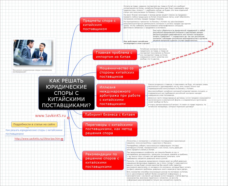 Бизнес с Китаем - юридические споры