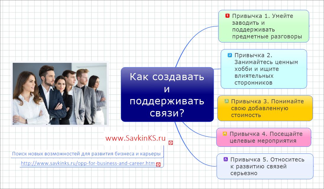 Как создать индивидуальный бизнес - Hostelrainbow.ru