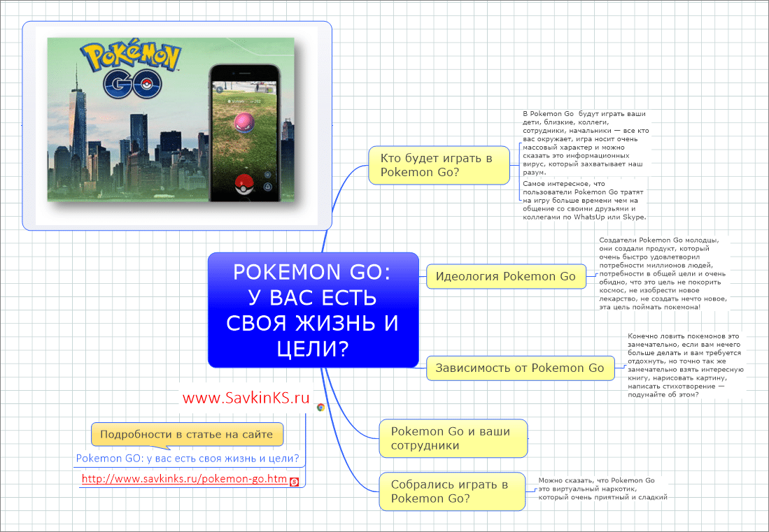POKEMON GO - советы и рекомендации