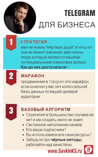 Как внедрить Telegram в маркетинг компании