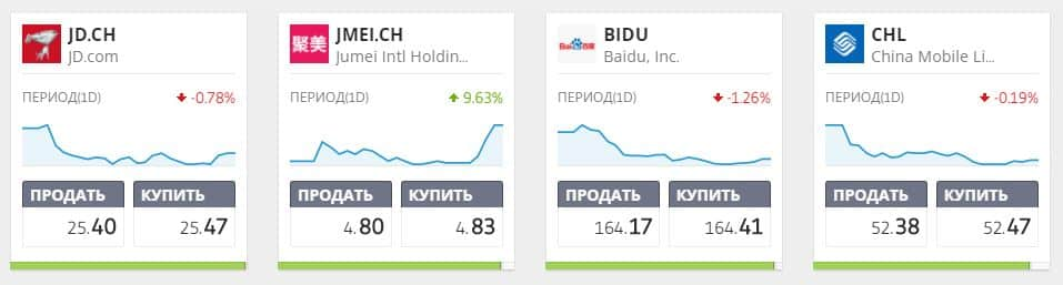 Китайские компании на рынке JD BIDU CHL