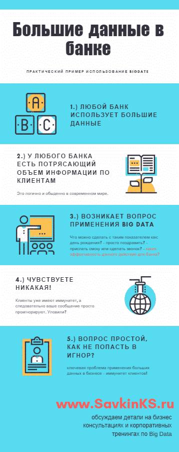 Как  использовать большие данные в банке