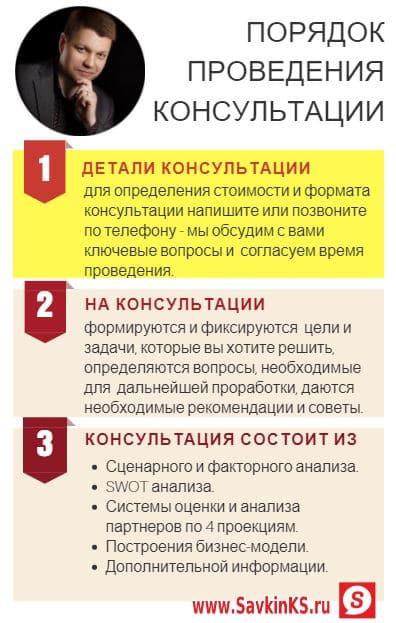 Бизнес консультация состоит из следующих частей