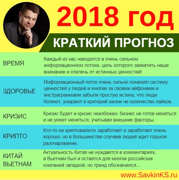 Тренды в бизнесе в новом году