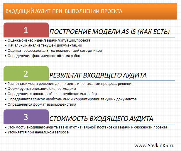 Как оценивать проект при бизнес консалтинге