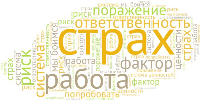 Страх последствий и страх ответственности- подробнее на SavkinKS.ru